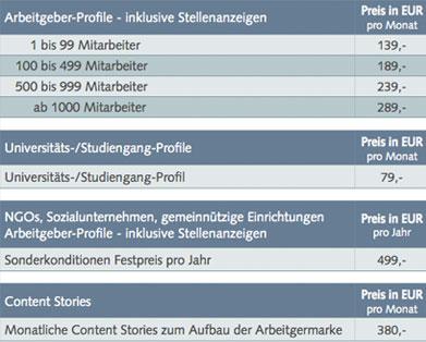 CSR-Arbeitgeber_Preislsite